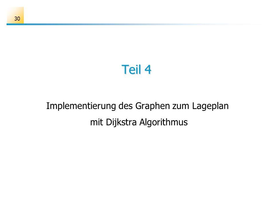 30 Teil 4 Implementierung des Graphen zum Lageplan mit Dijkstra Algorithmus