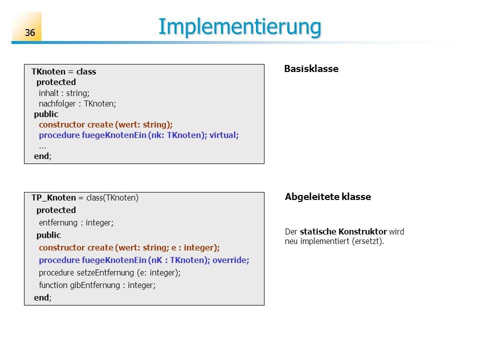 36 Implementierung TP_Knoten = class(TKnoten) protected entfernung : integer; public constructor create (wert: string; e : integer); procedure fuegeKn