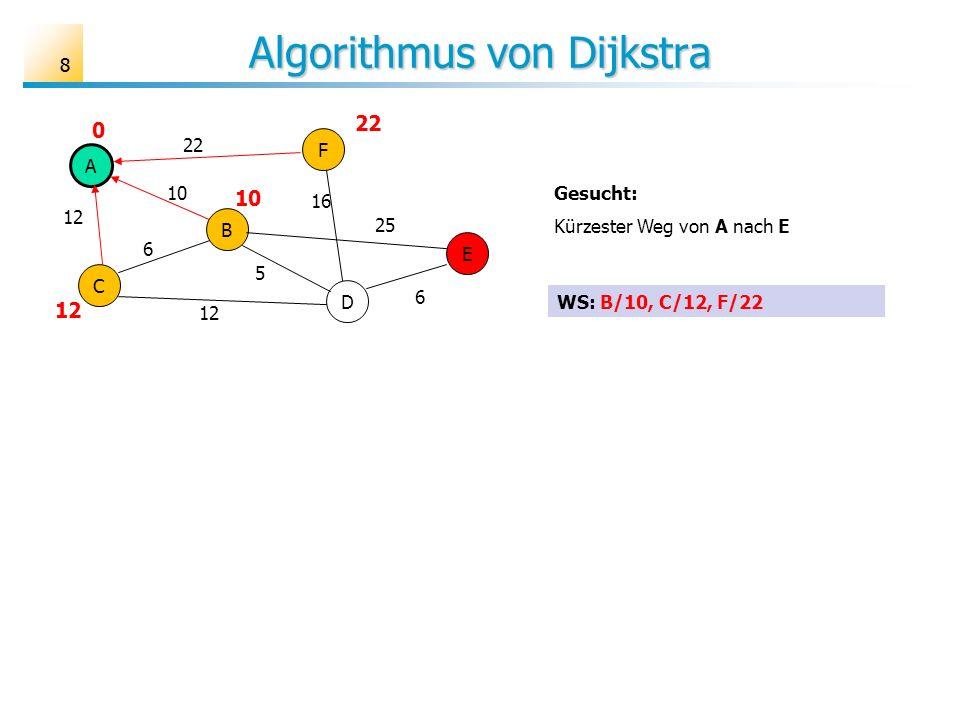 88 Algorithmus von Dijkstra A B C D E F 6 10 12 25 16 22 5 6 Gesucht: Kürzester Weg von A nach E 22 10 12 0 WS: B/10, C/12, F/22