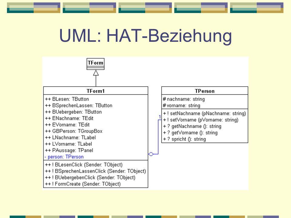 UML: HAT-Beziehung