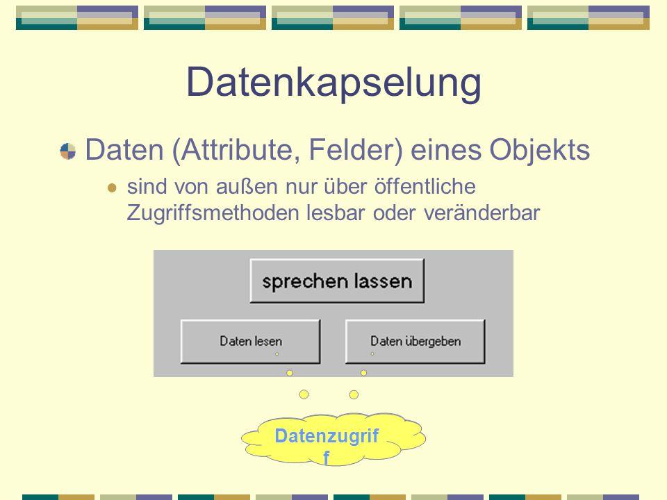 Datenkapselung Daten (Attribute, Felder) eines Objekts sind von außen nur über öffentliche Zugriffsmethoden lesbar oder veränderbar Datenzugrif f