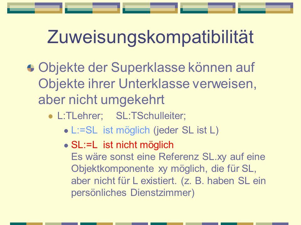 Zuweisungskompatibilität Objekte der Superklasse können auf Objekte ihrer Unterklasse verweisen, aber nicht umgekehrt L:TLehrer;SL:TSchulleiter; L:=SL