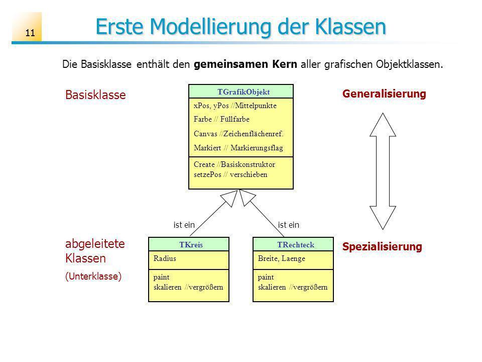 11 Erste Modellierung der Klassen TKreis Radius paint skalieren //vergrößern TRechteck Breite, Laenge paint skalieren //vergrößern Basisklasse abgeleitete Klassen (Unterklasse) Generalisierung Spezialisierung Die Basisklasse enthält den gemeinsamen Kern aller grafischen Objektklassen.