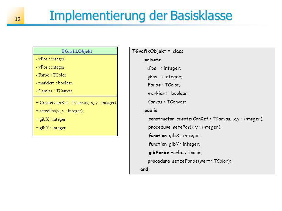 12 Implementierung der Basisklasse TGrafikObjekt - xPos : integer - yPos : integer - Farbe : TColor - markiert : boolean - Canvas : TCanvas + Create(CanRef : TCanvas; x, y : integer) + setzePos(x, y : integer); + gibX : integer + gibY : integer TGrafikObjekt = class private xPos : integer; yPos : integer; Farbe : TColor; markiert : boolean; Canvas : TCanvas; public constructor create(CanRef : TCanvas; x,y : integer); procedure setePos(x,y : integer); function gibX : integer; function gibY : integer; gibFarbe Farbe : Tcolor; procedure setzeFarbe(wert : TColor); end;