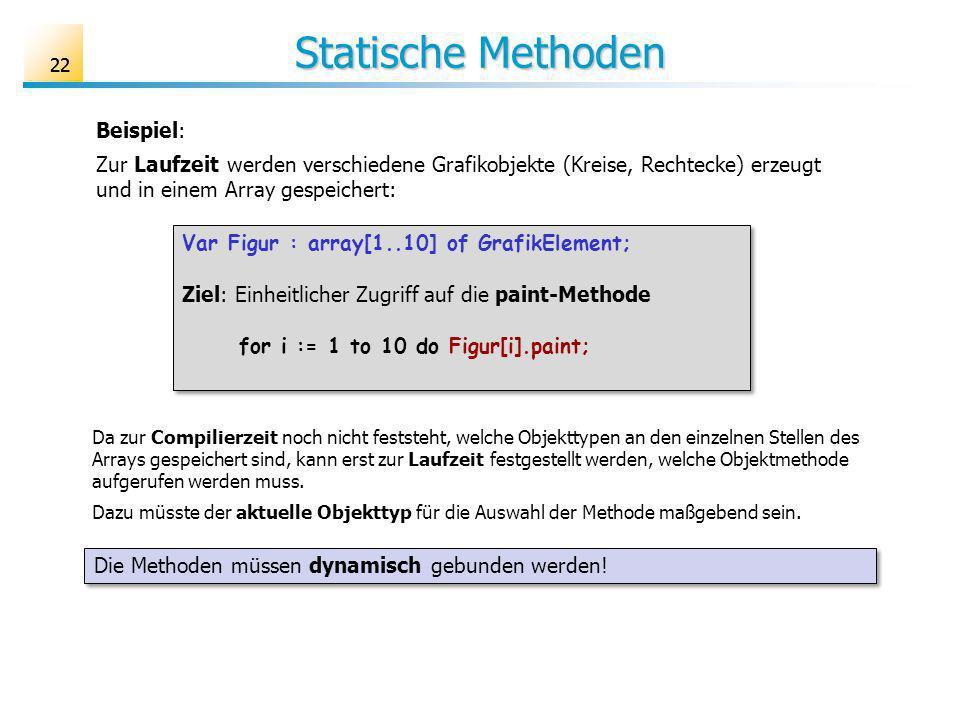 22 Statische Methoden Beispiel: Zur Laufzeit werden verschiedene Grafikobjekte (Kreise, Rechtecke) erzeugt und in einem Array gespeichert: Die Methoden müssen dynamisch gebunden werden.