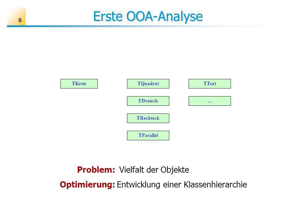 66 Erste OOA-Analyse Problem: Vielfalt der Objekte Optimierung: Entwicklung einer Klassenhierarchie TKreis TRechteck TParallel TQuadrat TDreieck TText...