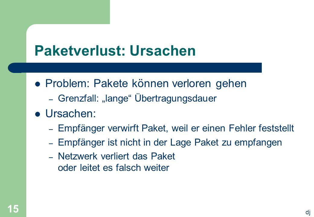 dj 15 Paketverlust: Ursachen Problem: Pakete können verloren gehen – Grenzfall: lange Übertragungsdauer Ursachen: – Empfänger verwirft Paket, weil er