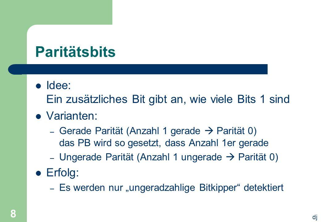 dj 9 Prüfsummen Verschiedene Varianten – Z.B.