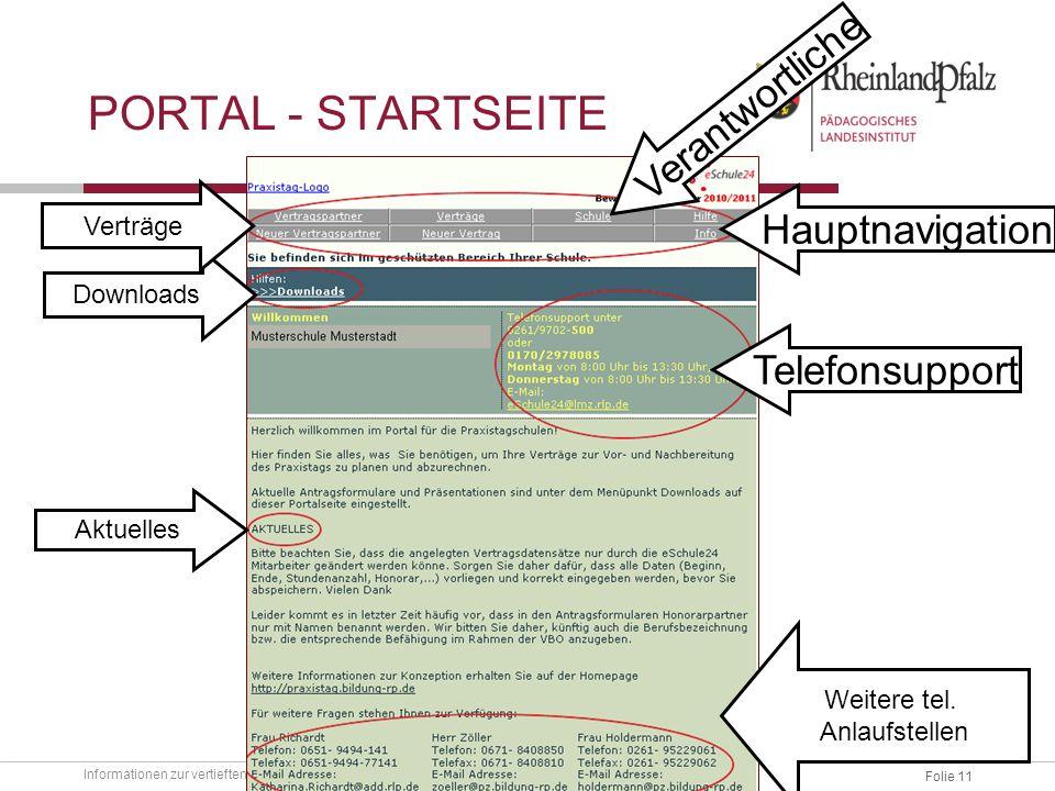 Folie 10 2.Vertragsdaten ins Portal eingeben 1.