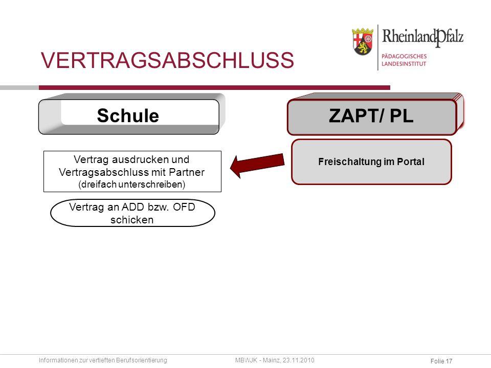 Folie 16 BUDGET Budgetdaten Budgetverlauf Restbudget Informationen zur vertieften BerufsorientierungMBWJK - Mainz, 23.11.2010
