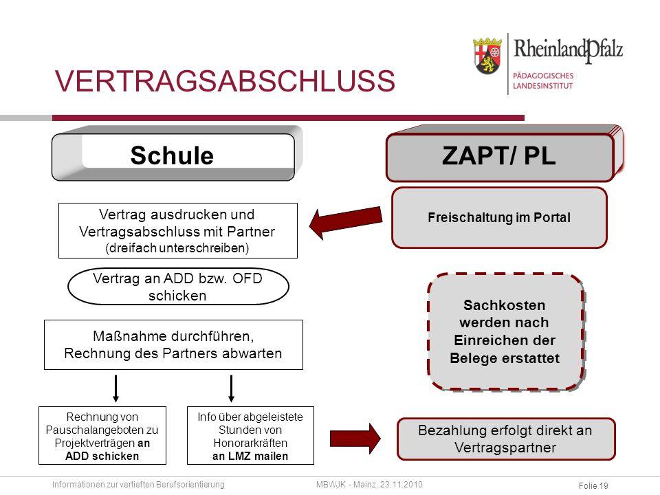 Folie 18 VERTRAGSDRUCK siehe Bescheid unterzeichnen und abschicken Informationen zur vertieften BerufsorientierungMBWJK - Mainz, 23.11.2010