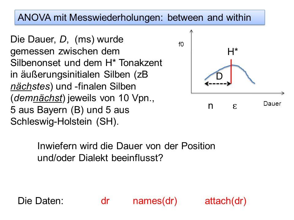 ANOVA mit Messwiederholungen: between and within Die Dauer, D, (ms) wurde gemessen zwischen dem Silbenonset und dem H* Tonakzent in äußerungsinitialen