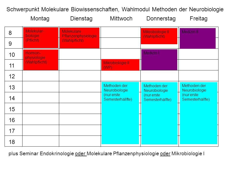 MontagDienstagMittwochDonnerstagFreitag 8 9 10 11 12 13 14 15 16 17 18 Molekular- biologie (Pflicht) Molekulare Pflanzenphysiologie (Wahlpflicht) Horm