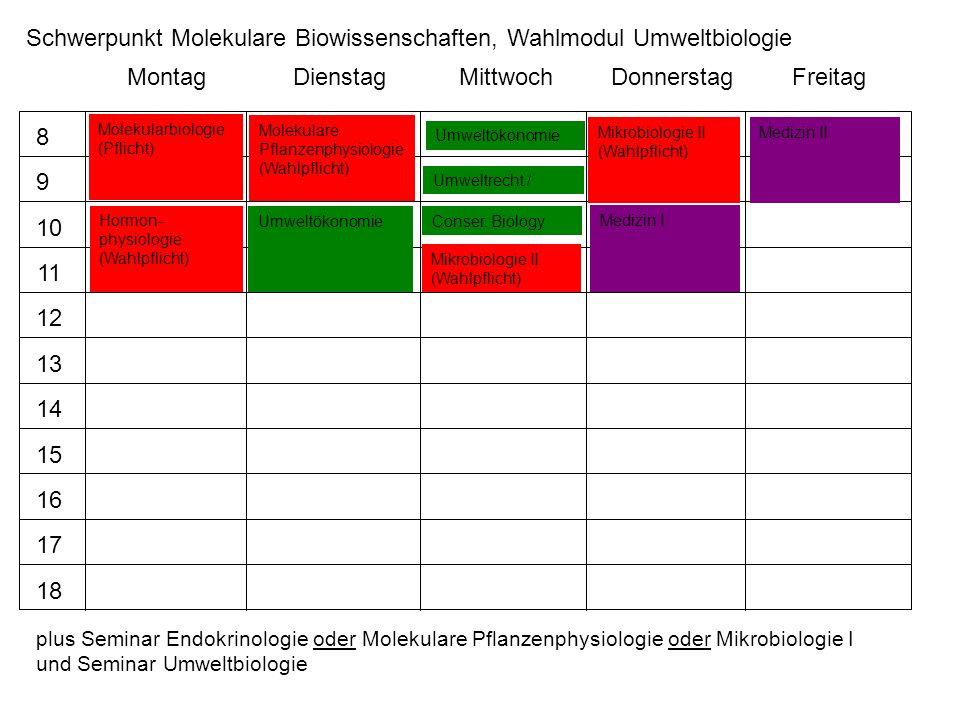 MontagDienstagMittwochDonnerstagFreitag 8 9 10 11 12 13 14 15 16 17 18 Molekularbiologie (Pflicht) Molekulare Pflanzenphysiologie (Wahlpflicht) Hormon