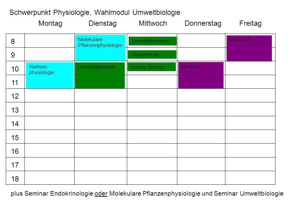 MontagDienstagMittwochDonnerstagFreitag 8 9 10 11 12 13 14 15 16 17 18 Molekulare Pflanzenphysiologie Hormon- physiologie Medizin I Medizin II Schwerp