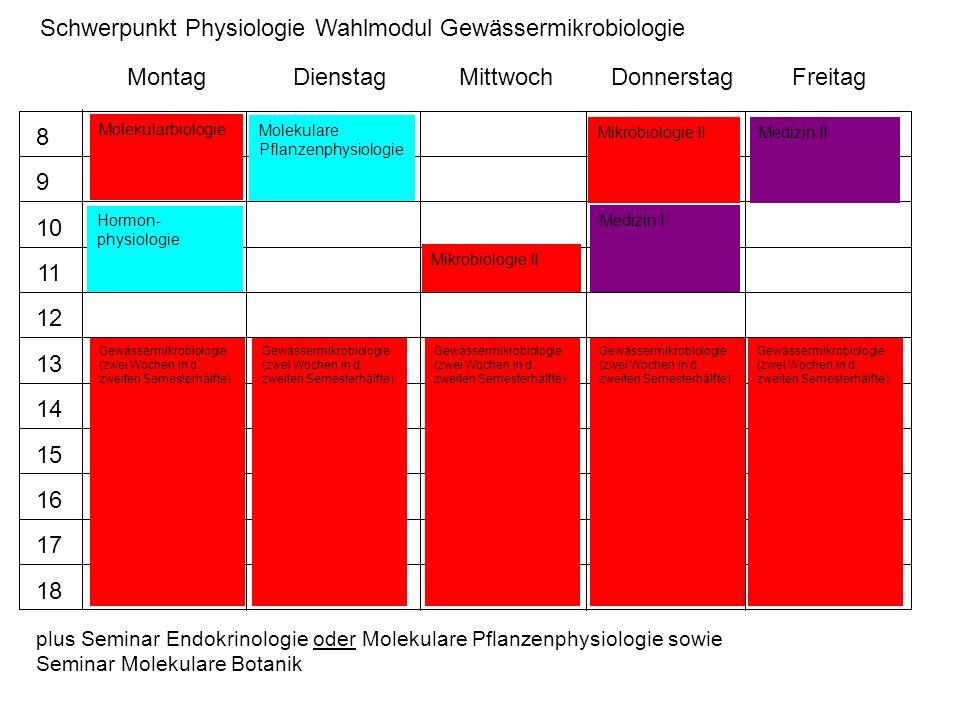 MontagDienstagMittwochDonnerstagFreitag 8 9 10 11 12 13 14 15 16 17 18 Molekulare Pflanzenphysiologie Hormon- physiologie Mikrobiologie II Medizin I M