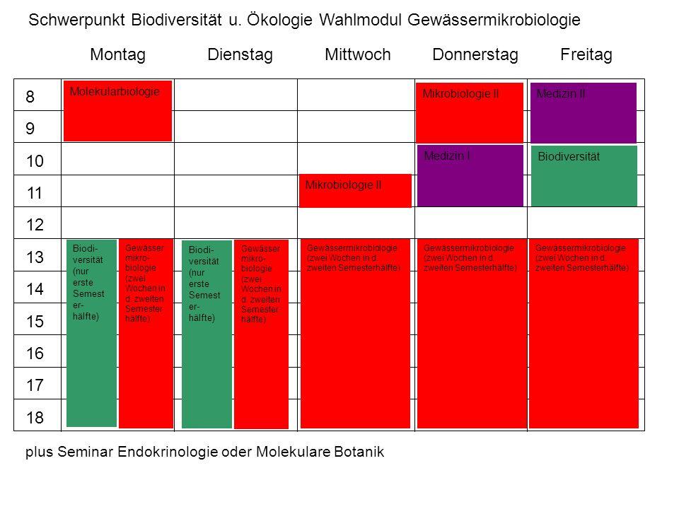 MontagDienstagMittwochDonnerstagFreitag 8 9 10 11 12 13 14 15 16 17 18 Molekularbiologie Mikrobiologie II Medizin I Medizin II Biodiversität Schwerpun