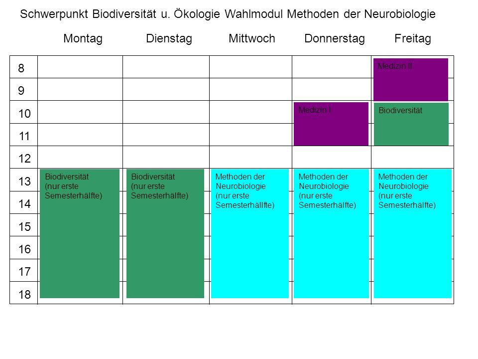 MontagDienstagMittwochDonnerstagFreitag 8 9 10 11 12 13 14 15 16 17 18 Medizin I Medizin II Biodiversität Schwerpunkt Biodiversität u. Ökologie Wahlmo