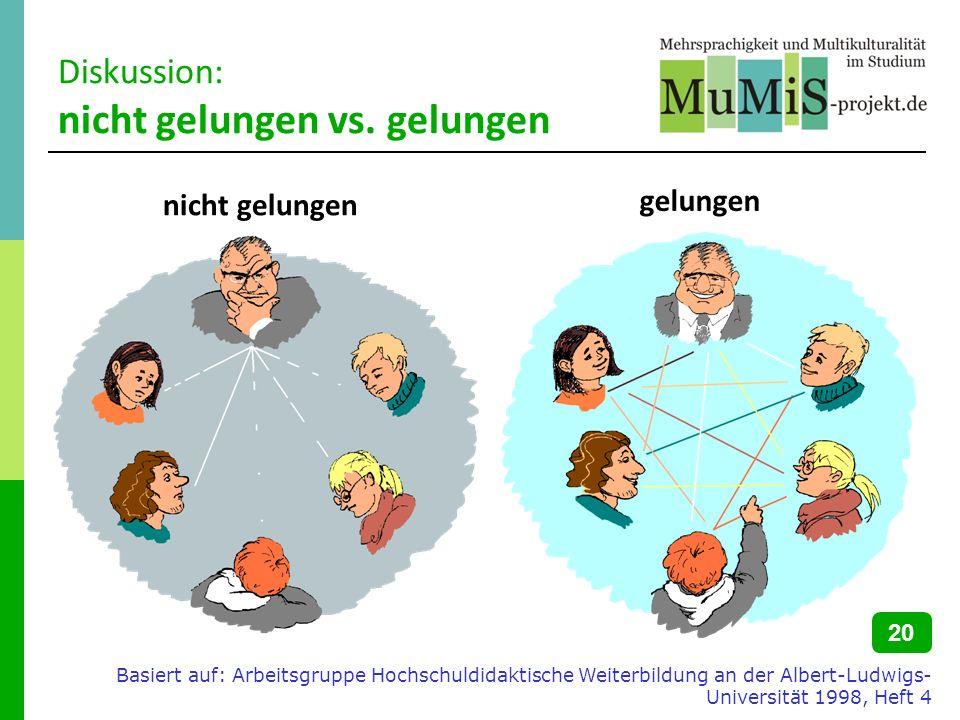 Diskussion: nicht gelungen vs. gelungen nicht gelungen gelungen Basiert auf: Arbeitsgruppe Hochschuldidaktische Weiterbildung an der Albert-Ludwigs- U