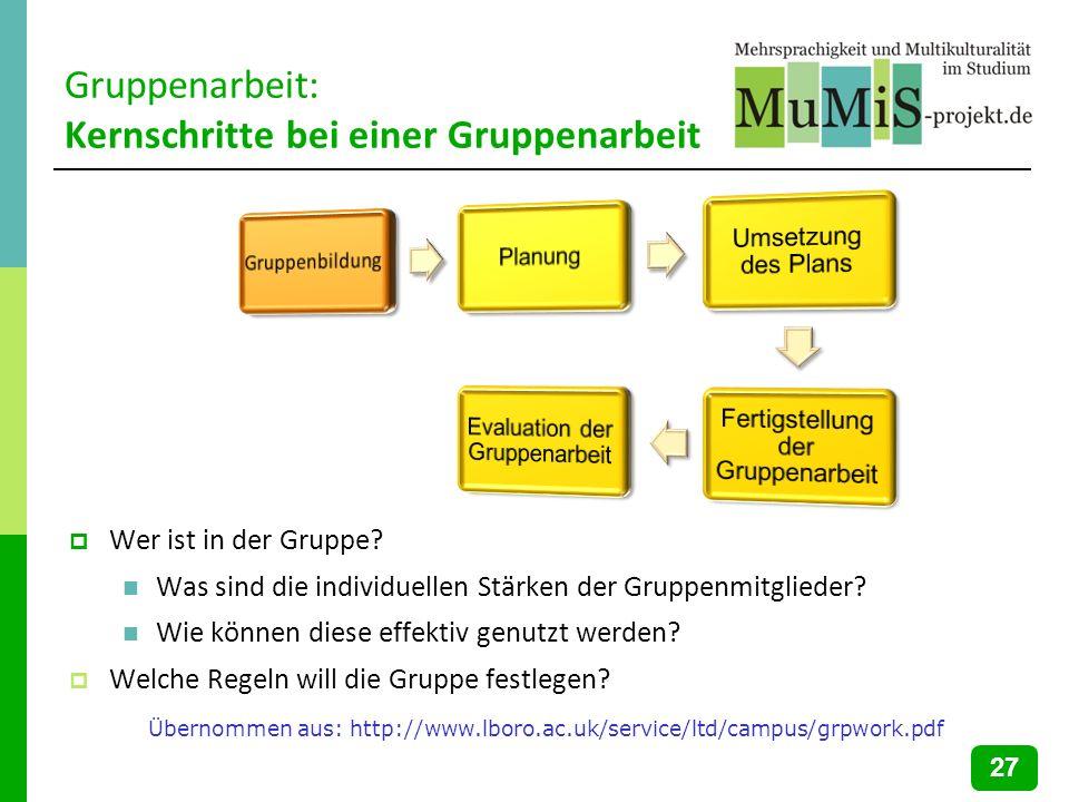 Gruppenarbeit: Kernschritte bei einer Gruppenarbeit Wer ist in der Gruppe? Was sind die individuellen Stärken der Gruppenmitglieder? Wie können diese