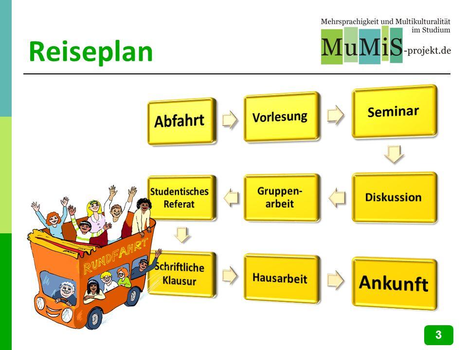 Reiseplan 3