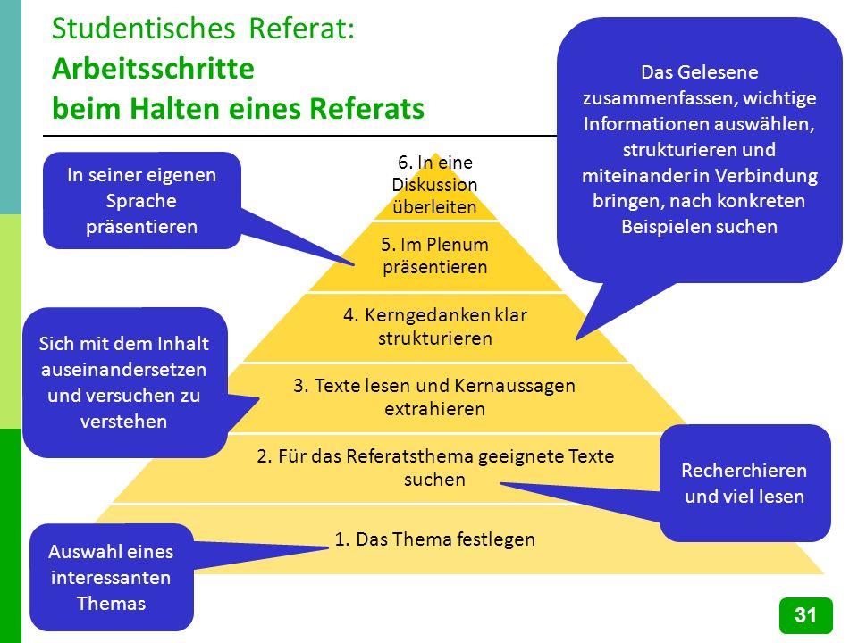 Studentisches Referat: Arbeitsschritte beim Halten eines Referats 6. In eine Diskussion überleiten 5. Im Plenum präsentieren 4. Kerngedanken klar stru