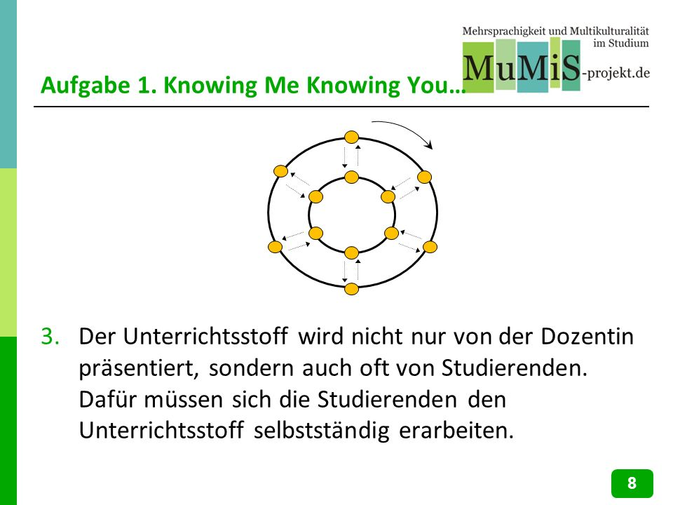 Aufgabe 1. Knowing Me Knowing You… 3.Der Unterrichtsstoff wird nicht nur von der Dozentin präsentiert, sondern auch oft von Studierenden. Dafür müssen