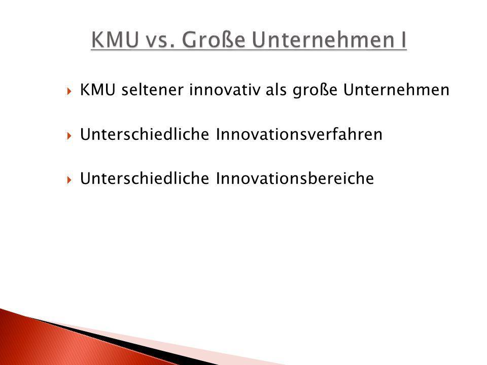 KMU seltener innovativ als große Unternehmen Unterschiedliche Innovationsverfahren Unterschiedliche Innovationsbereiche