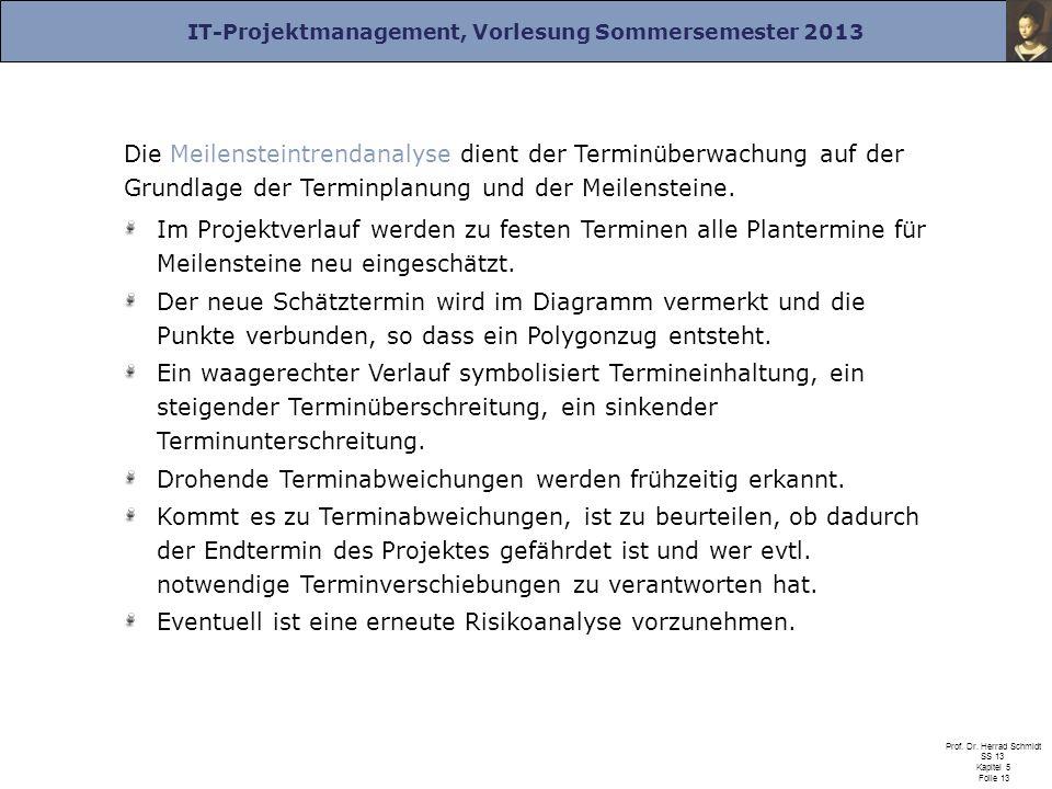 IT-Projektmanagement, Vorlesung Sommersemester 2013 Prof. Dr. Herrad Schmidt SS 13 Kapitel 5 Folie 13 Die Meilensteintrendanalyse dient der Terminüber