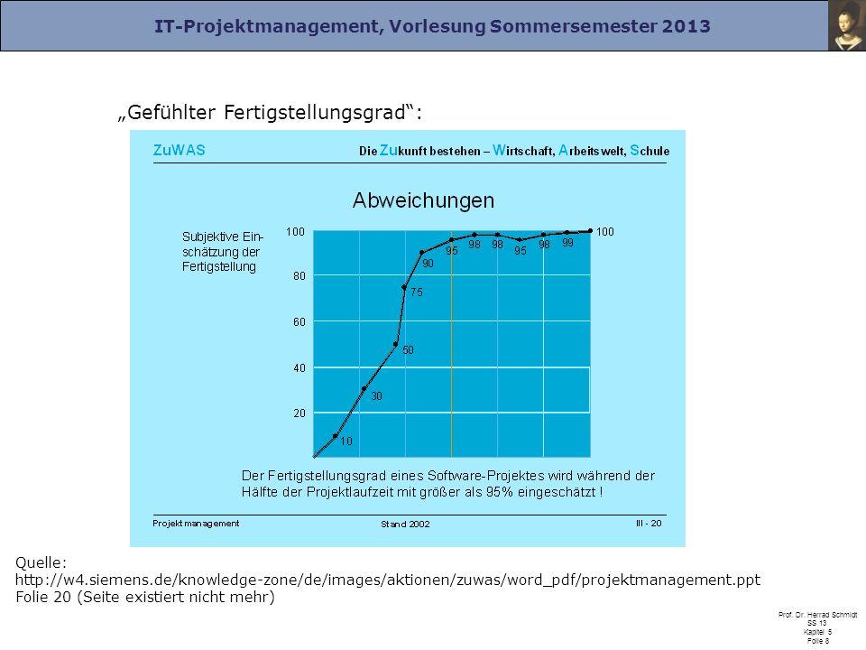 IT-Projektmanagement, Vorlesung Sommersemester 2013 Prof. Dr. Herrad Schmidt SS 13 Kapitel 5 Folie 8 Quelle: http://w4.siemens.de/knowledge-zone/de/im