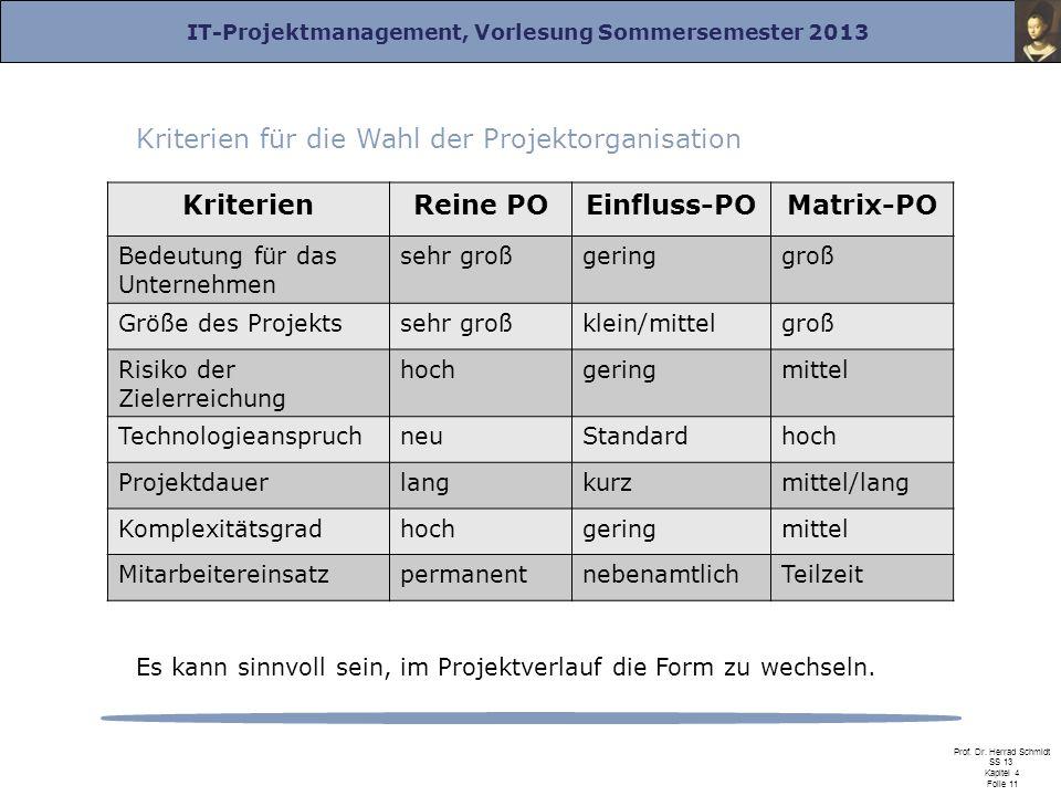 IT-Projektmanagement, Vorlesung Sommersemester 2013 Prof. Dr. Herrad Schmidt SS 13 Kapitel 4 Folie 11 Kriterien für die Wahl der Projektorganisation K
