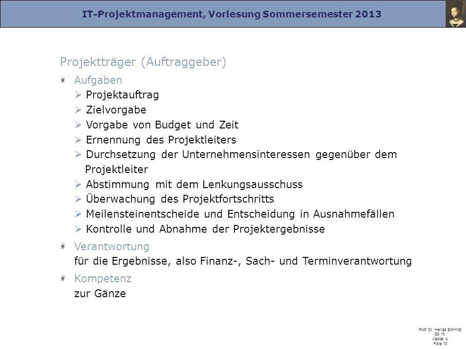 IT-Projektmanagement, Vorlesung Sommersemester 2013 Prof. Dr. Herrad Schmidt SS 13 Kapitel 4 Folie 13 Projektträger (Auftraggeber) Aufgaben Projektauf