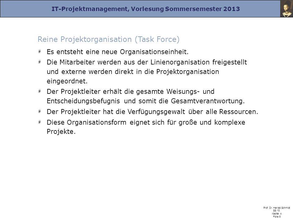 IT-Projektmanagement, Vorlesung Sommersemester 2013 Prof. Dr. Herrad Schmidt SS 13 Kapitel 4 Folie 5 Reine Projektorganisation (Task Force) Es entsteh