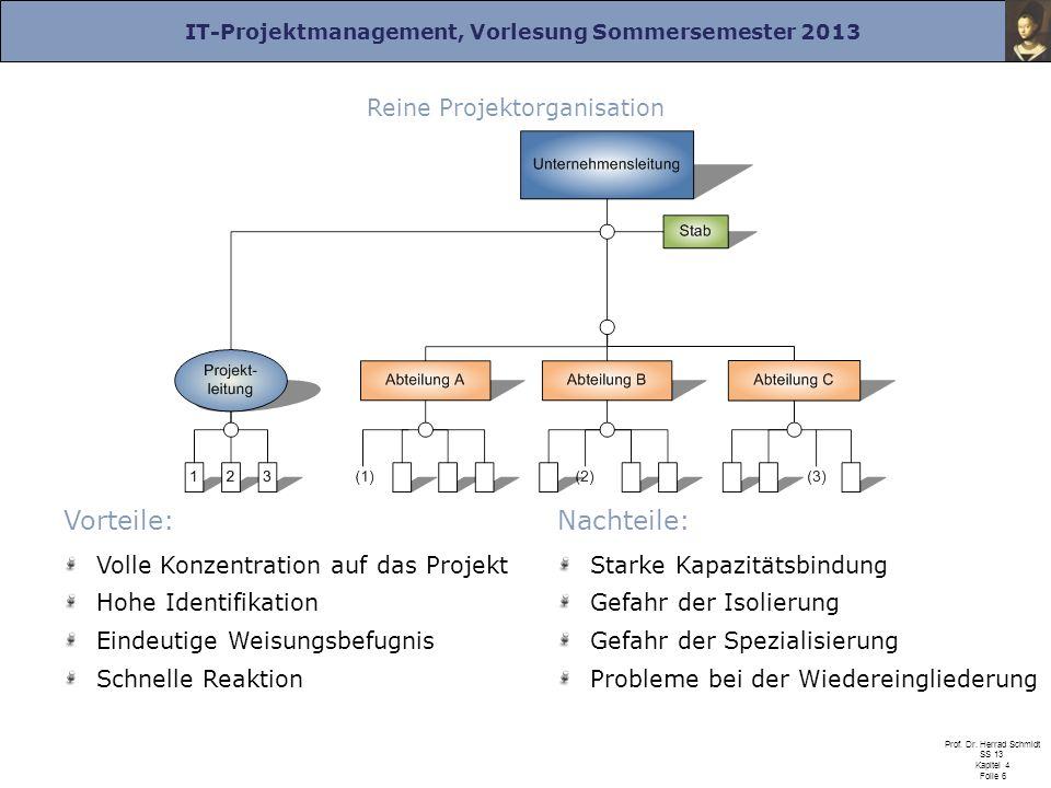 IT-Projektmanagement, Vorlesung Sommersemester 2013 Prof. Dr. Herrad Schmidt SS 13 Kapitel 4 Folie 6 Vorteile: Volle Konzentration auf das Projekt Hoh