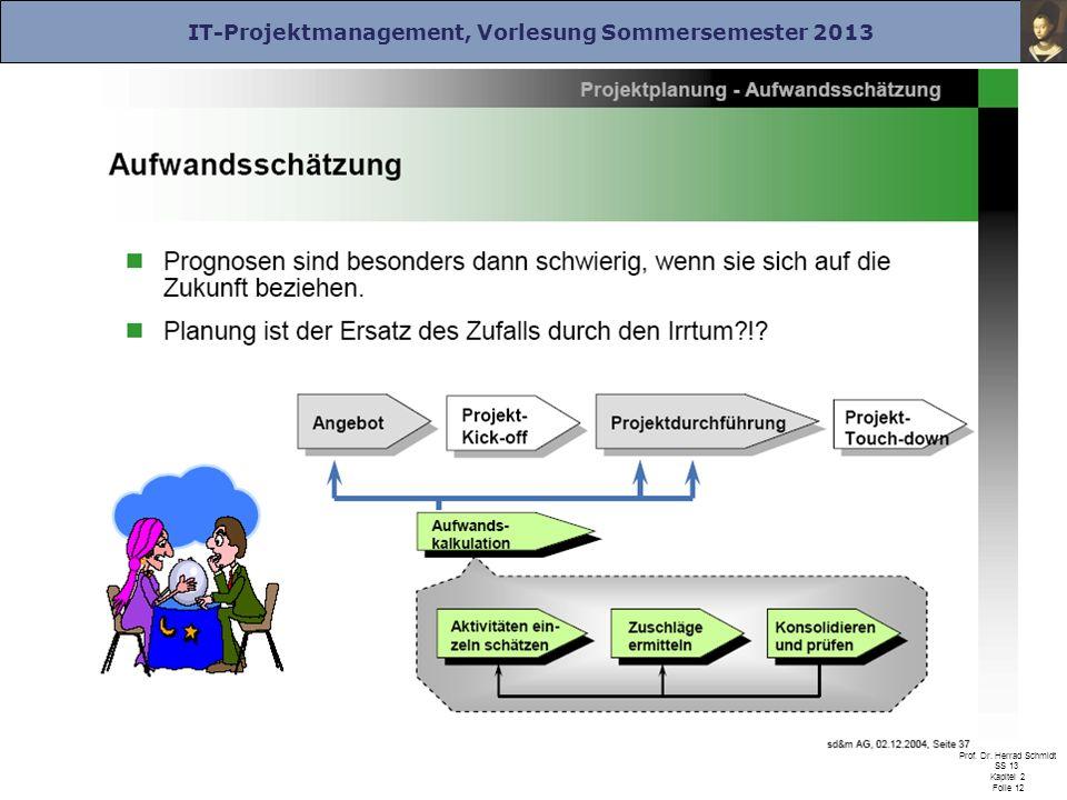 IT-Projektmanagement, Vorlesung Sommersemester 2013 Prof. Dr. Herrad Schmidt SS 13 Kapitel 2 Folie 12