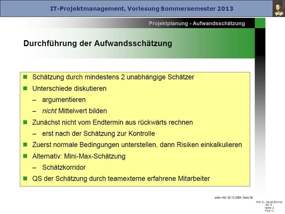 IT-Projektmanagement, Vorlesung Sommersemester 2013 Prof. Dr. Herrad Schmidt SS 13 Kapitel 2 Folie 14