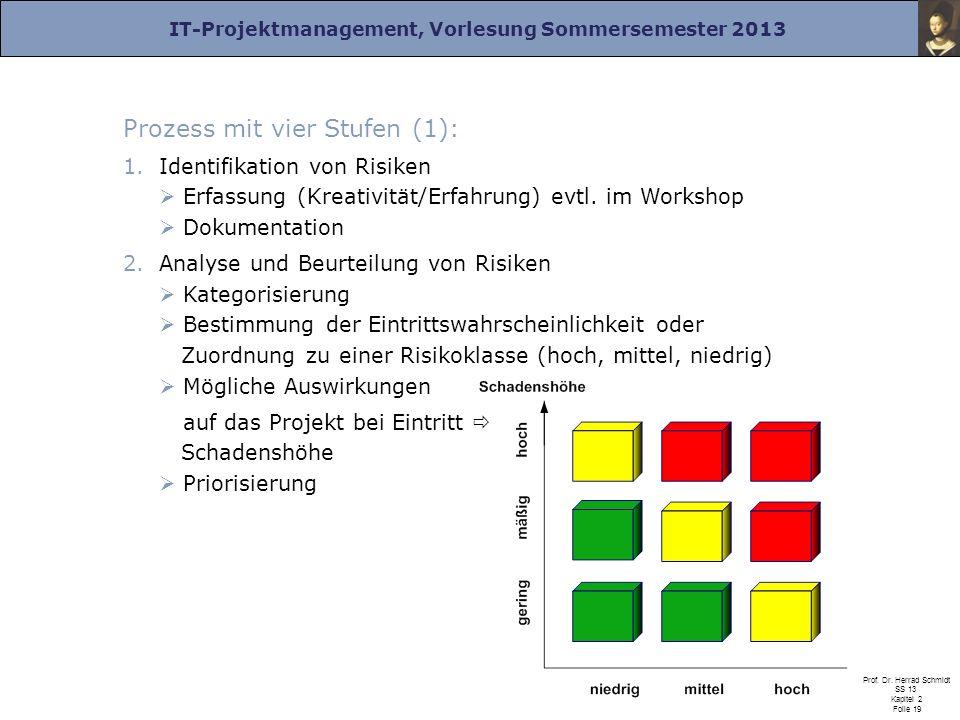 IT-Projektmanagement, Vorlesung Sommersemester 2013 Prof. Dr. Herrad Schmidt SS 13 Kapitel 2 Folie 19 Prozess mit vier Stufen (1): 1.Identifikation vo