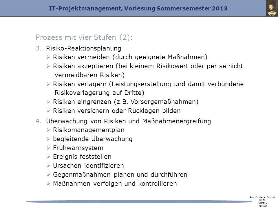 IT-Projektmanagement, Vorlesung Sommersemester 2013 Prof. Dr. Herrad Schmidt SS 13 Kapitel 2 Folie 20 Prozess mit vier Stufen (2): 3.Risiko-Reaktionsp