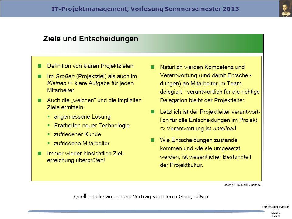IT-Projektmanagement, Vorlesung Sommersemester 2013 Prof. Dr. Herrad Schmidt SS 13 Kapitel 2 Folie 5 Quelle: Folie aus einem Vortrag von Herrn Grün, s