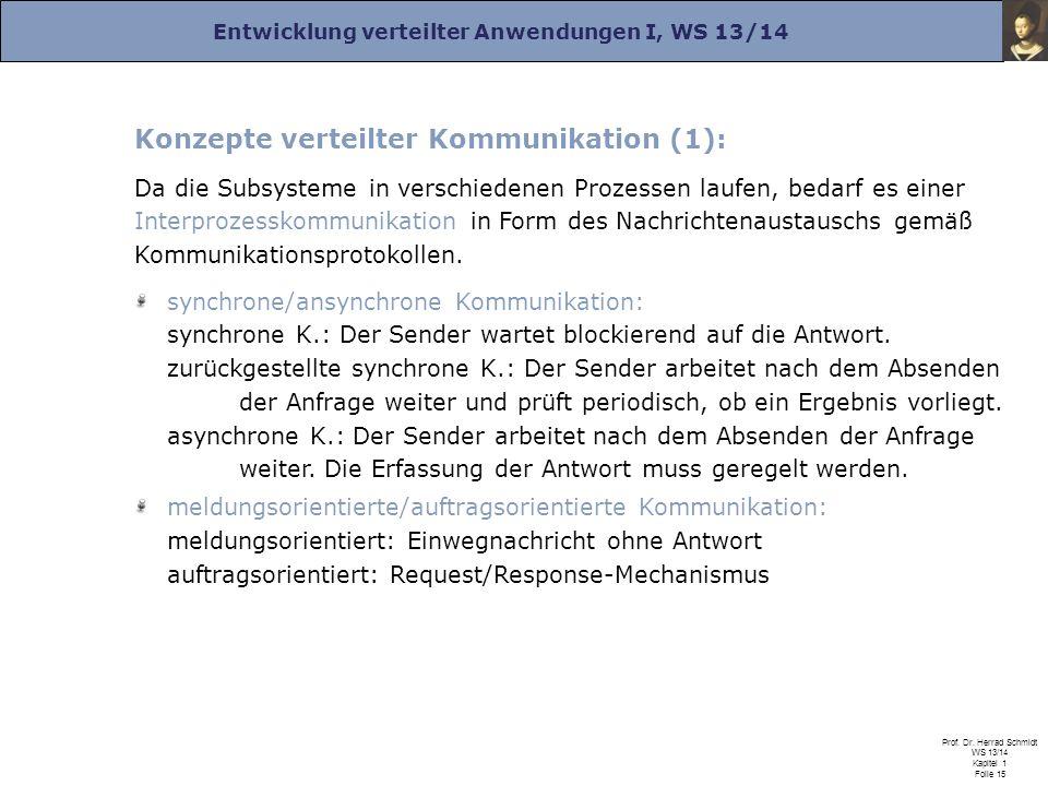 Entwicklung verteilter Anwendungen I, WS 13/14 Prof. Dr. Herrad Schmidt WS 13/14 Kapitel 1 Folie 15 Konzepte verteilter Kommunikation (1): Da die Subs