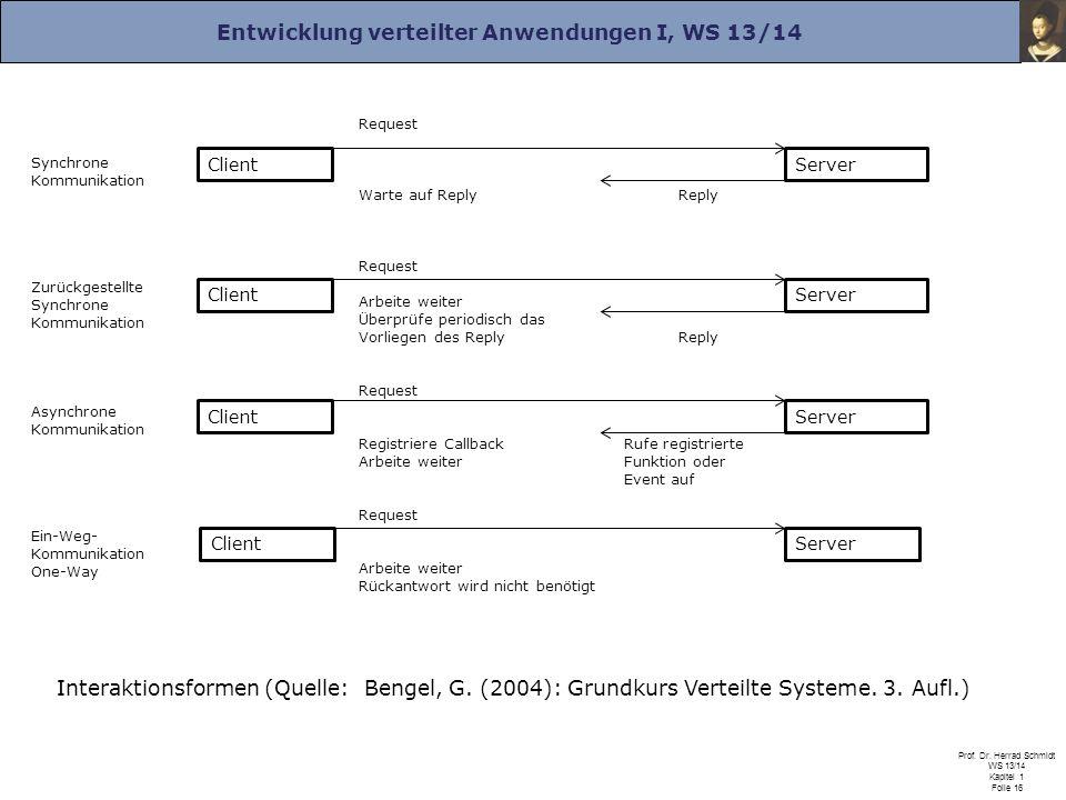 Entwicklung verteilter Anwendungen I, WS 13/14 Prof. Dr. Herrad Schmidt WS 13/14 Kapitel 1 Folie 16 Interaktionsformen (Quelle: Bengel, G. (2004): Gru