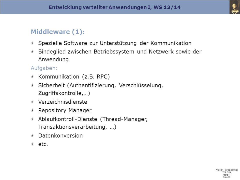 Entwicklung verteilter Anwendungen I, WS 13/14 Prof. Dr. Herrad Schmidt WS 13/14 Kapitel 1 Folie 22 Middleware (1): Spezielle Software zur Unterstützu