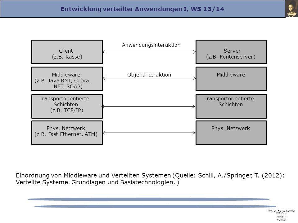 Entwicklung verteilter Anwendungen I, WS 13/14 Prof. Dr. Herrad Schmidt WS 13/14 Kapitel 1 Folie 24 Einordnung von Middleware und Verteilten Systemen