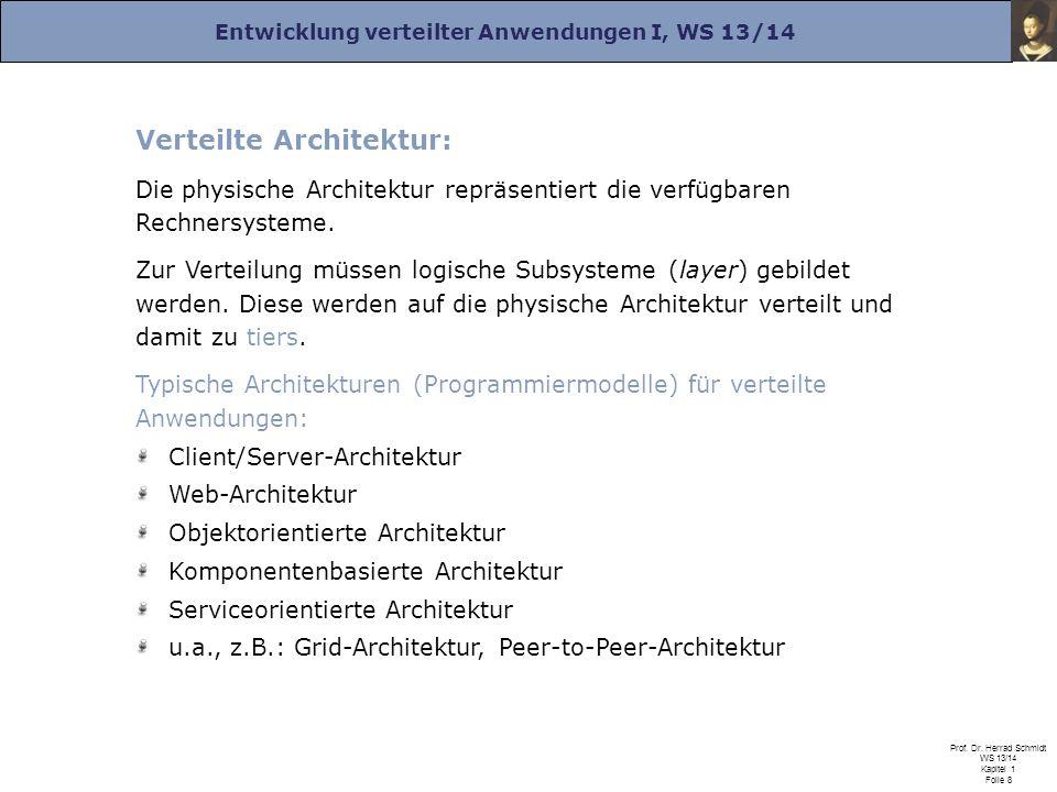 Entwicklung verteilter Anwendungen I, WS 13/14 Prof. Dr. Herrad Schmidt WS 13/14 Kapitel 1 Folie 8 Verteilte Architektur: Die physische Architektur re
