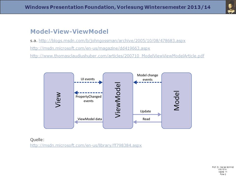 Windows Presentation Foundation, Vorlesung Wintersemester 2013/14 Prof.