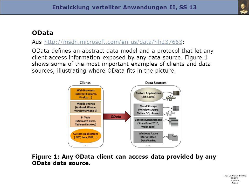 Entwicklung verteilter Anwendungen II, SS 13 Prof. Dr. Herrad Schmidt SS 2013 Kapitel 6 Folie 3 OData Aus http://msdn.microsoft.com/en-us/data/hh23766