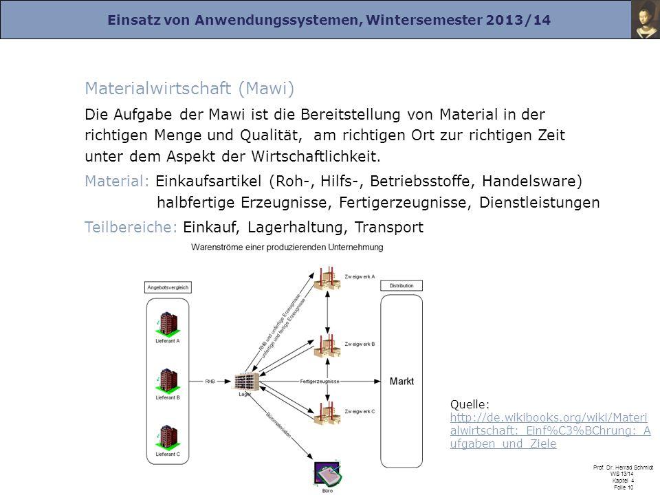 Einsatz von Anwendungssystemen, Wintersemester 2013/14 Prof. Dr. Herrad Schmidt WS 13/14 Kapitel 4 Folie 10 Materialwirtschaft (Mawi) Die Aufgabe der