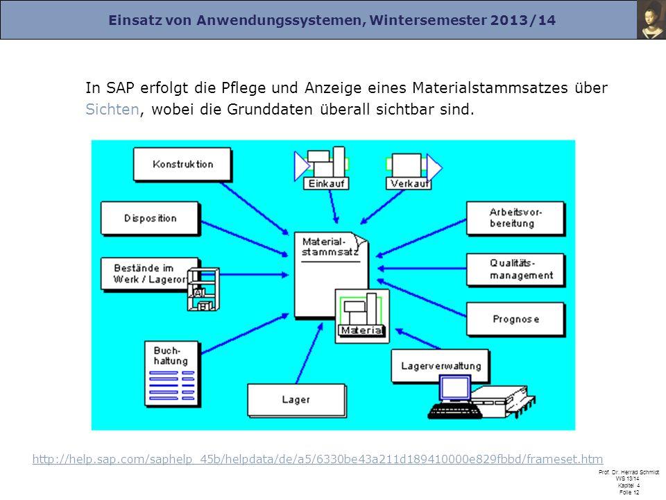 Einsatz von Anwendungssystemen, Wintersemester 2013/14 Prof. Dr. Herrad Schmidt WS 13/14 Kapitel 4 Folie 12 http://help.sap.com/saphelp_45b/helpdata/d