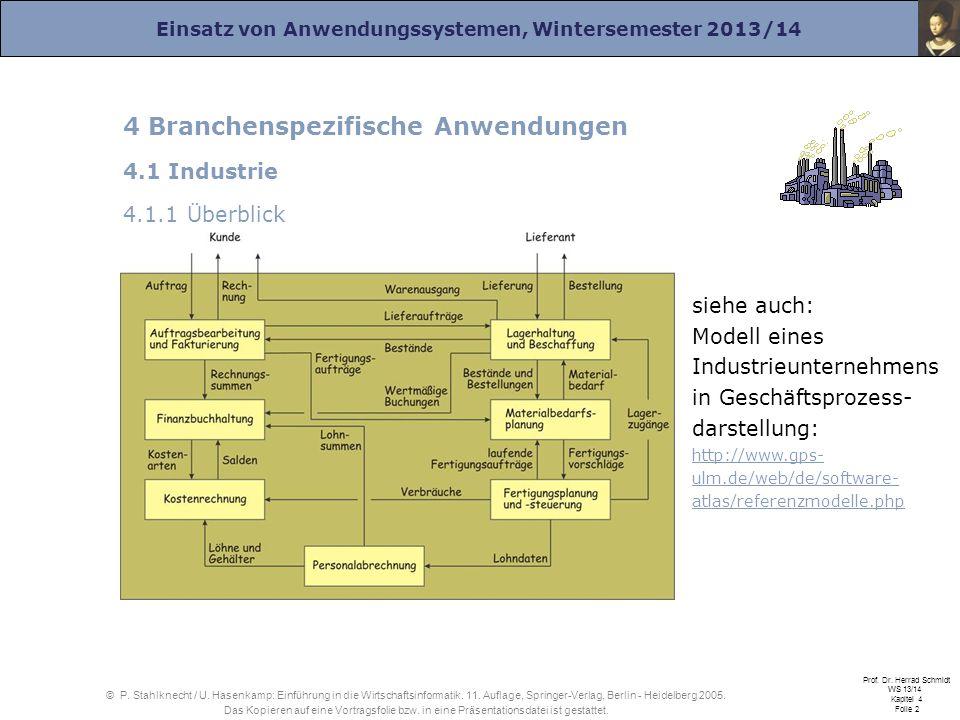 Einsatz von Anwendungssystemen, Wintersemester 2013/14 Prof. Dr. Herrad Schmidt WS 13/14 Kapitel 4 Folie 2 4 Branchenspezifische Anwendungen 4.1 Indus