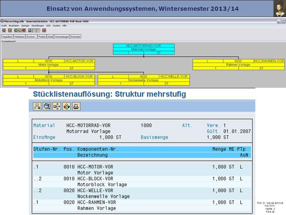 Einsatz von Anwendungssystemen, Wintersemester 2013/14 Prof. Dr. Herrad Schmidt WS 13/14 Kapitel 4 Folie 28
